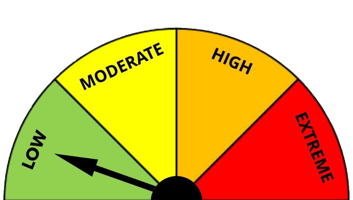 Fire rating showing low