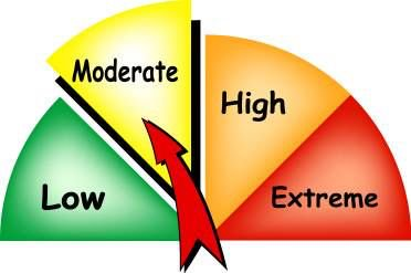 Fire Danger Rating is Moderate